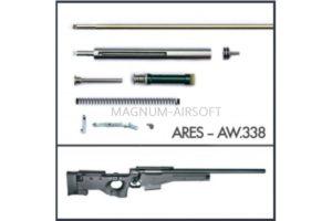 EDGI / Novritsch ARES – AW.338 (MSR-006/7/8)