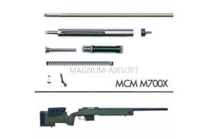 EDGI / Novritsch ARES – MCM700X Tuning Kit