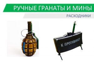 Ручные гранаты и мины