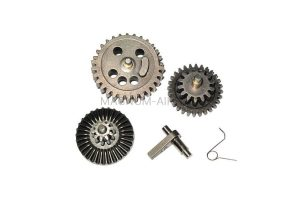 WIItech Recoil Shock System, Hardening Standard Gear Set